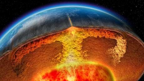 Interior da Terra