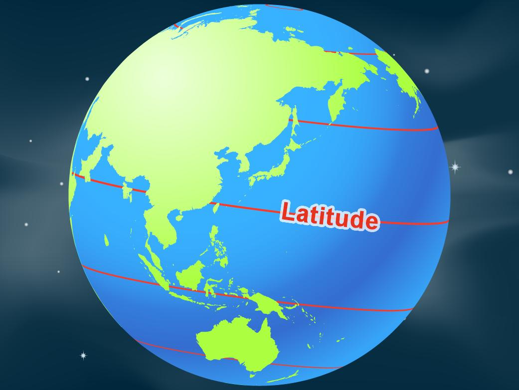 Latitudes da Terra