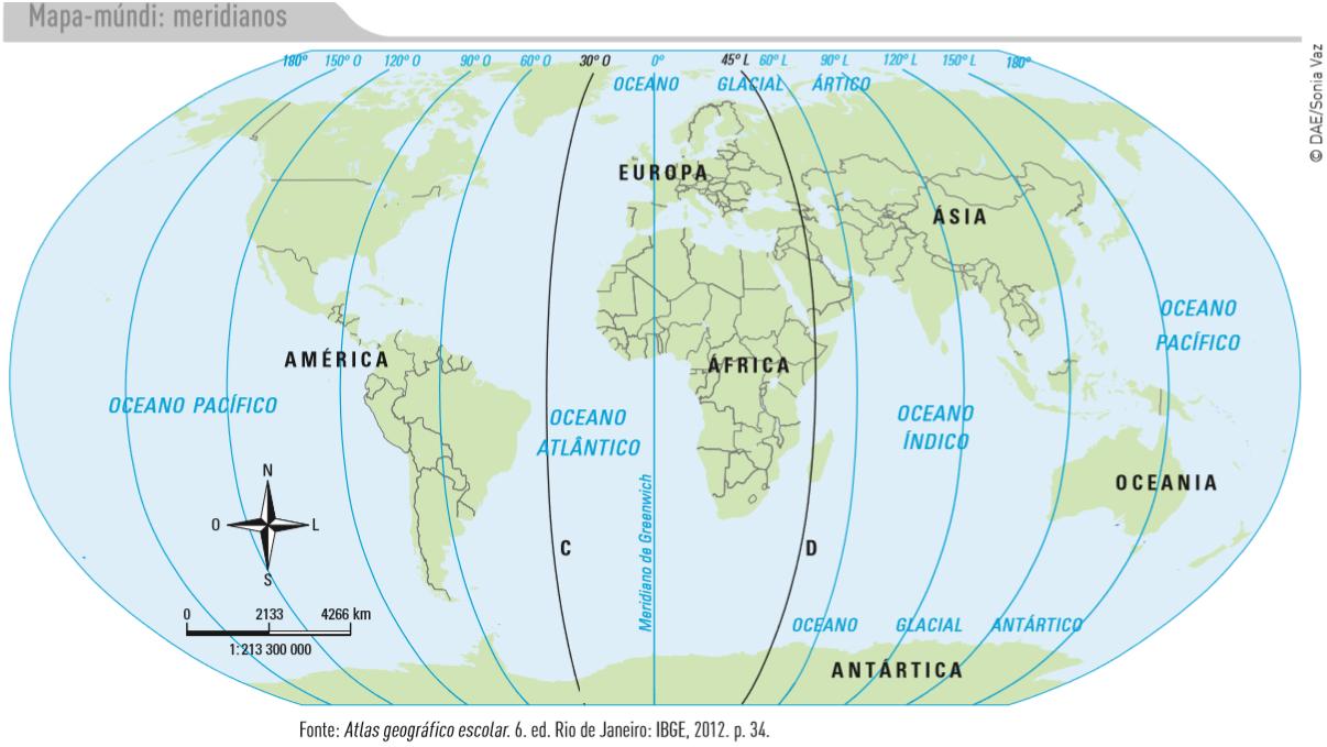 Planisfério Meridianos