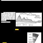 Prova Clima e Relevo – Prova Geografia