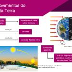 PowerPoint: Movimento, Orientação, Localização, Cartografia, Mapas (Ensino Médio)