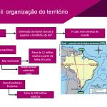 Protegido: PowerPoint: Regiões do Brasil, Idustrialização do Brasil, Conflitos no campo, Modernização no campo