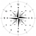 Dinâmica de Geografia Relógio Bússola